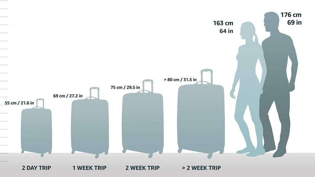 size luggage guide what size suitcase do i need for 2 weeks